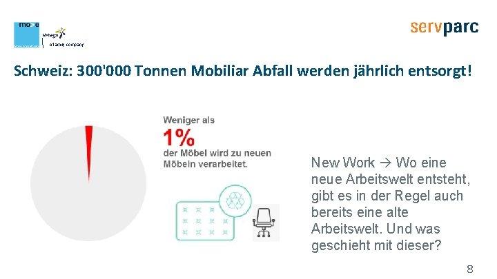 A family company Schweiz: 300'000 Tonnen Mobiliar Abfall werden jährlich entsorgt! New Work Wo