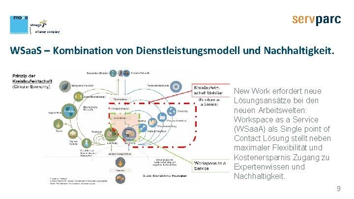 A family company WSaa. S – Kombination von Dienstleistungsmodell und Nachhaltigkeit. New Work erfordert