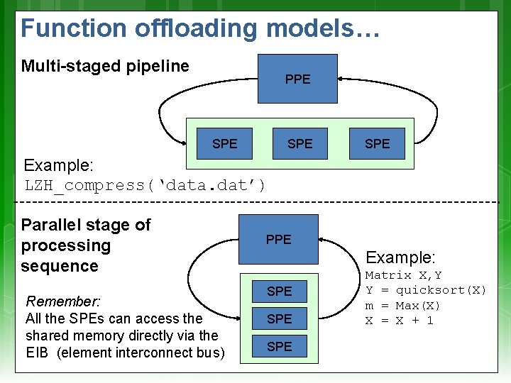 Function offloading models… Multi-staged pipeline PPE SPE SPE Example: LZH_compress('data. dat') Parallel stage of
