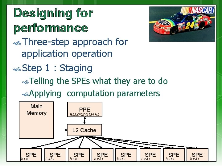 Designing for performance Three-step approach for application operation Step 1 : Staging Telling the