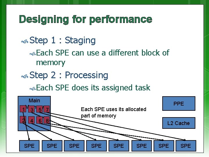 Designing for performance Step 1 : Staging Each SPE can use a different block