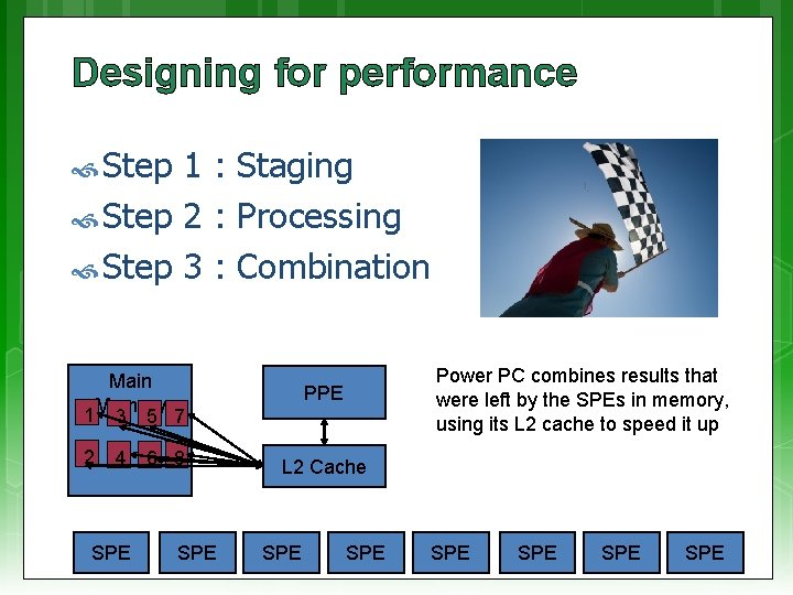 Designing for performance Step 1 : Staging Step 2 : Processing Step 3 :