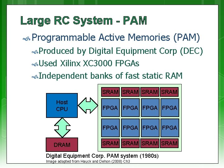 Large RC System - PAM Programmable Active Memories (PAM) Produced by Digital Equipment Corp