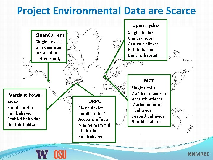 Project Environmental Data are Scarce Open Hydro Single device 6 m diameter Acoustic effects