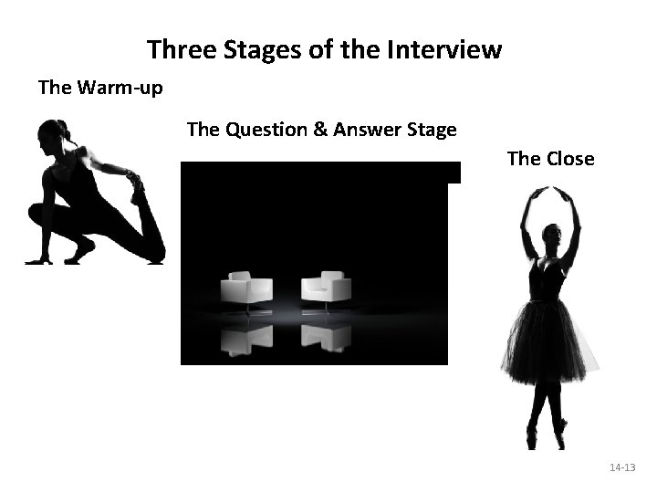 Three Stages of the Interview The Warm-up The Question & Answer Stage The Close