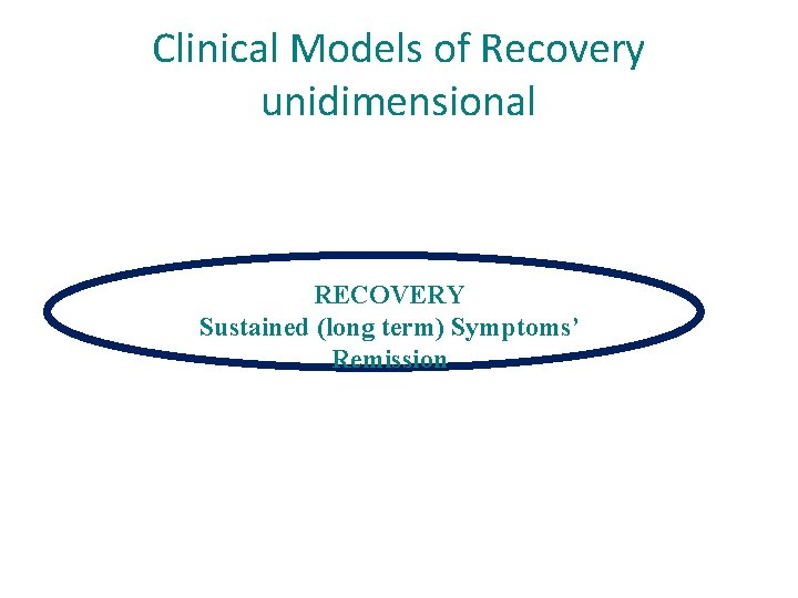 Clinical Models of Recovery unidimensional RECOVERY Sustained (long term) Symptoms' Remission