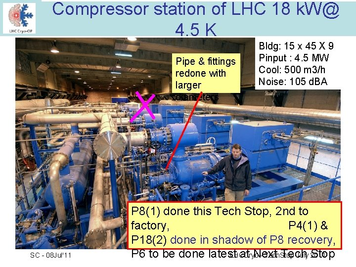 Compressor station of LHC 18 k. W@ 4. 5 K Pipe & fittings redone