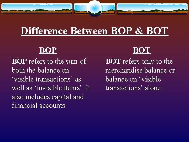 Difference Between BOP & BOT BOP refers to the sum of both the balance