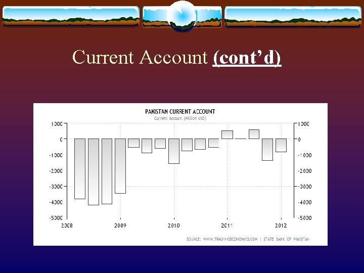 Current Account (cont'd)
