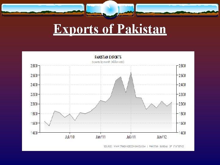 Exports of Pakistan