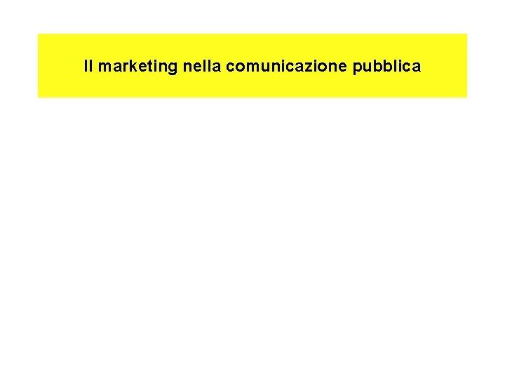 Il marketing nella comunicazione pubblica