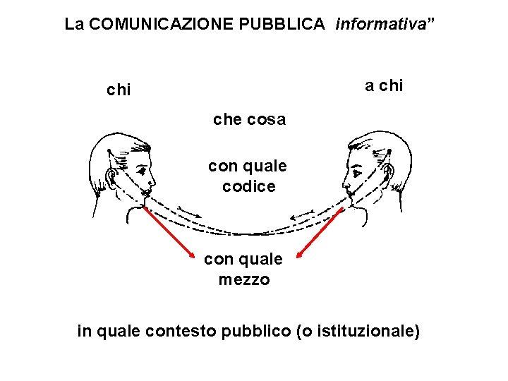 """La COMUNICAZIONE PUBBLICA informativa"""" a chi che cosa con quale codice con quale mezzo"""