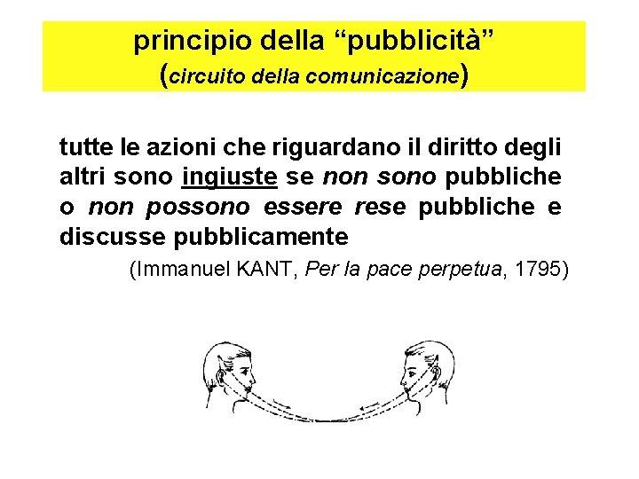 """principio della """"pubblicità"""" (circuito della comunicazione) tutte le azioni che riguardano il diritto degli"""