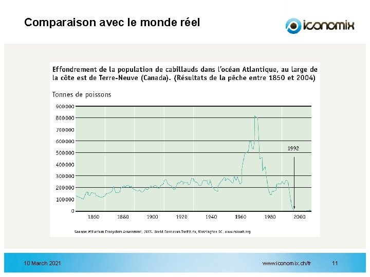 Comparaison avec le monde réel 10 March 2021 www. iconomix. ch/fr 11