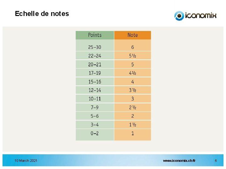 Echelle de notes 10 March 2021 www. iconomix. ch/fr 5