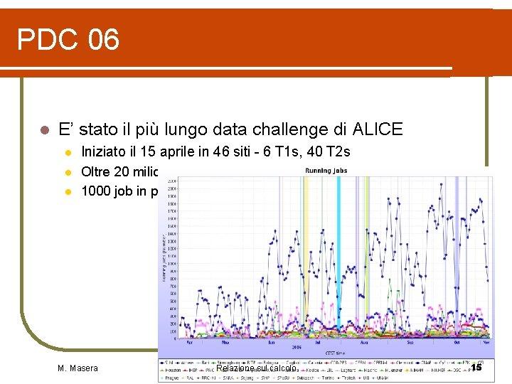 PDC 06 l E' stato il più lungo data challenge di ALICE l Iniziato