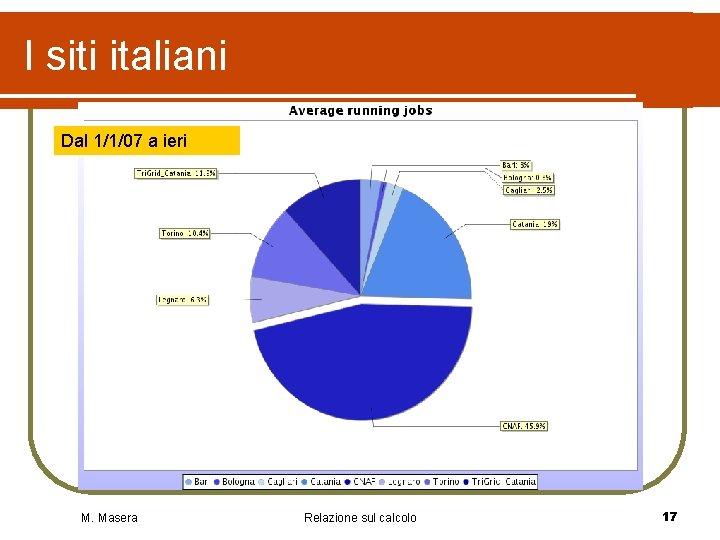 I siti italiani Dal 1/1/07 a ieri M. Masera Relazione sul calcolo 17