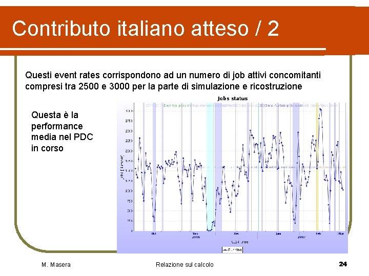 Contributo italiano atteso / 2 Questi event rates corrispondono ad un numero di job