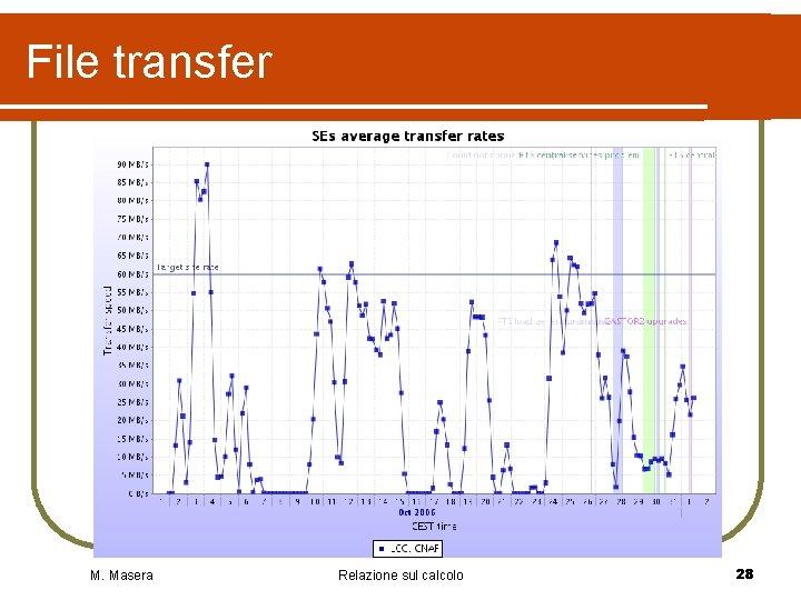 File transfer M. Masera Relazione sul calcolo 28