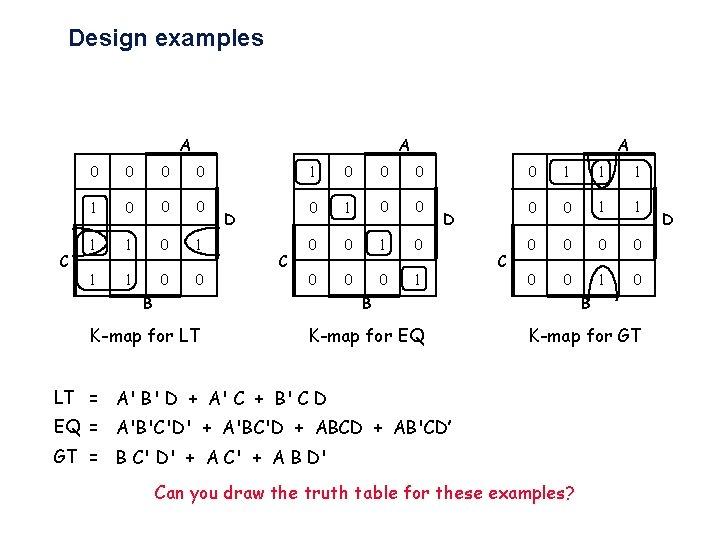 Design examples A A C 0 0 1 0 0 0 1 1 1