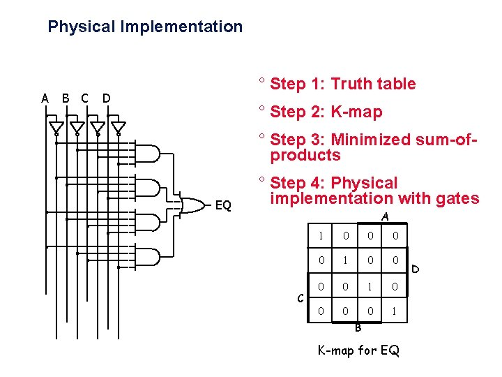 Physical Implementation A B C ° Step 1: Truth table D ° Step 2: