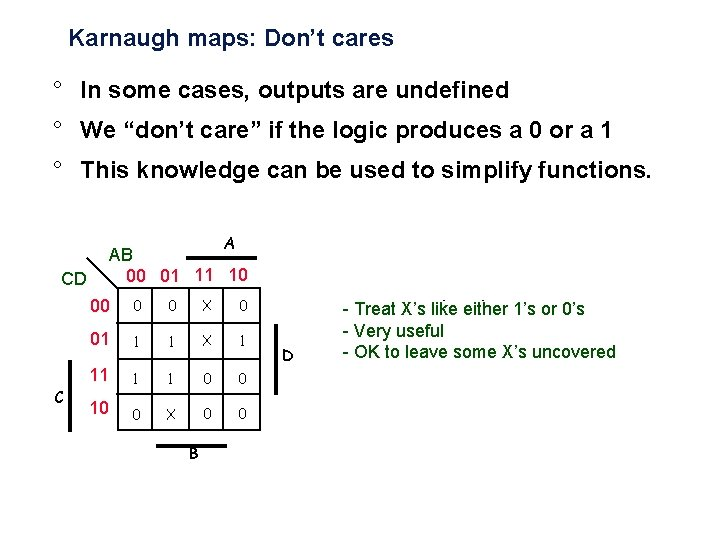 """Karnaugh maps: Don't cares ° In some cases, outputs are undefined ° We """"don't"""