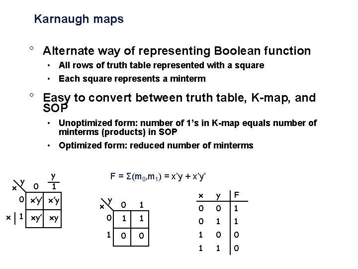 Karnaugh maps ° Alternate way of representing Boolean function • All rows of truth