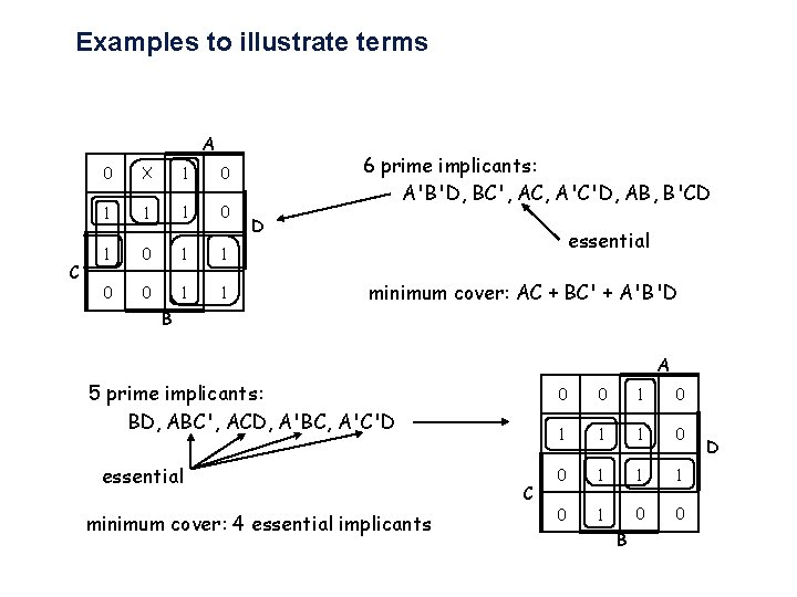 Examples to illustrate terms A C 0 X 1 0 1 1 0 0