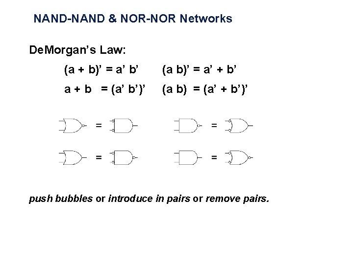NAND-NAND & NOR-NOR Networks De. Morgan's Law: (a + b)' = a' b' (a