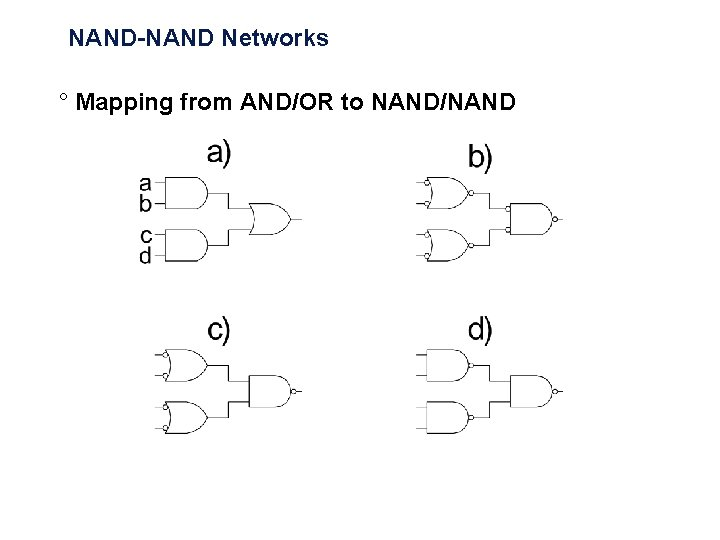 NAND-NAND Networks ° Mapping from AND/OR to NAND/NAND