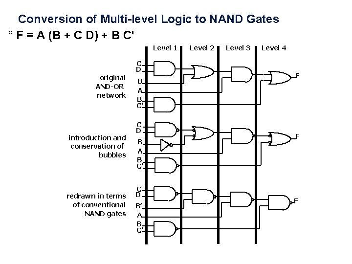 Conversion of Multi-level Logic to NAND Gates ° F = A (B + C