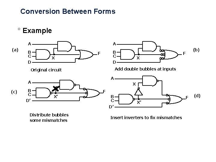 Conversion Between Forms ° Example A A (a) B C D X B C