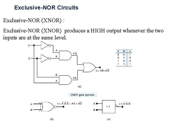 Exclusive-NOR Circuits Exclusive-NOR (XNOR) : Exclusive-NOR (XNOR) produces a HIGH output whenever the two