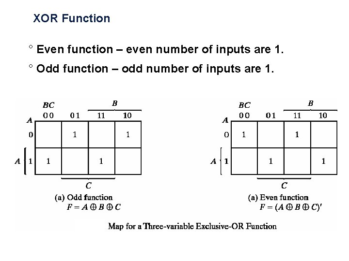 XOR Function ° Even function – even number of inputs are 1. ° Odd
