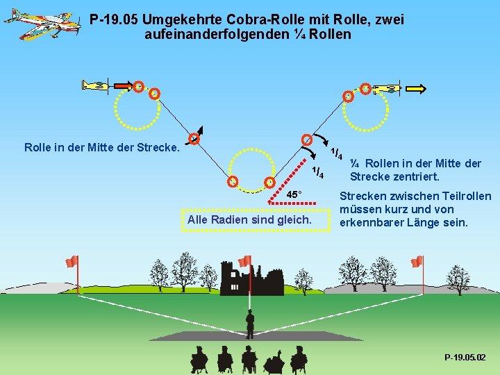 P-19. 05 Umgekehrte Cobra-Rolle mit Rolle, zwei aufeinanderfolgenden ¼ Rollen Rolle in der Mitte