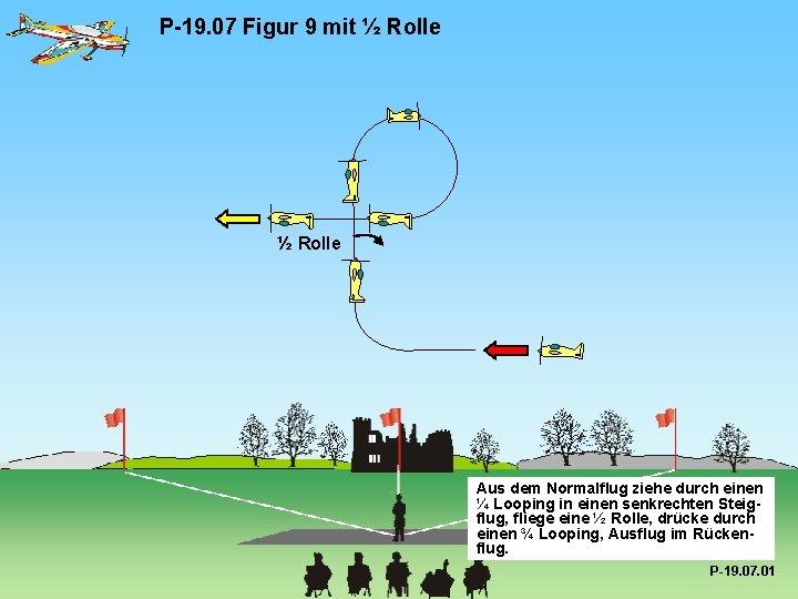 P-19. 07 Figur 9 mit ½ Rolle Aus dem Normalflug ziehe durch einen ¼