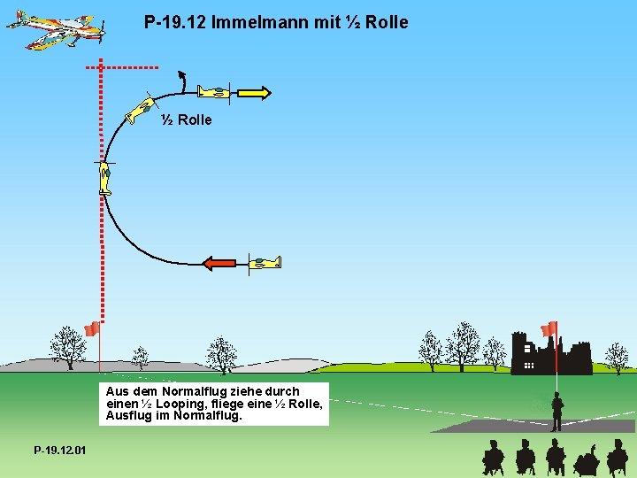 P-19. 12 Immelmann mit ½ Rolle Aus dem Normalflug ziehe durch einen ½ Looping,