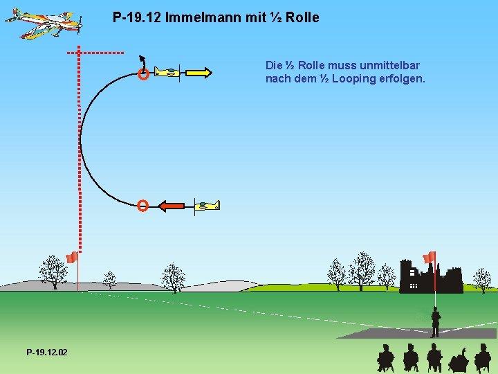 P-19. 12 Immelmann mit ½ Rolle Die ½ Rolle muss unmittelbar nach dem ½