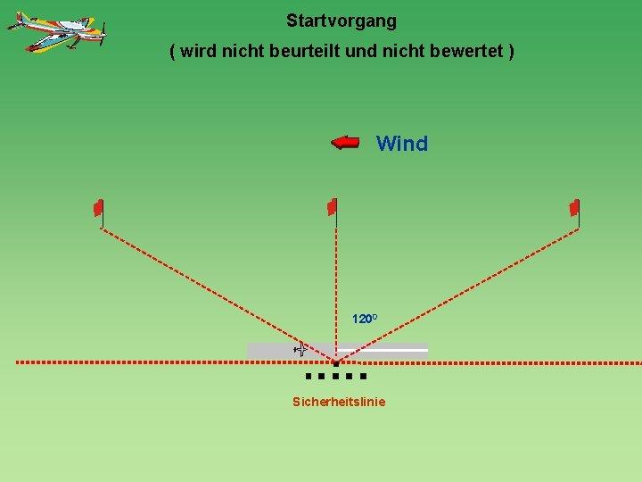 Startvorgang ( wird nicht beurteilt und nicht bewertet ) Wind 1200 Sicherheitslinie