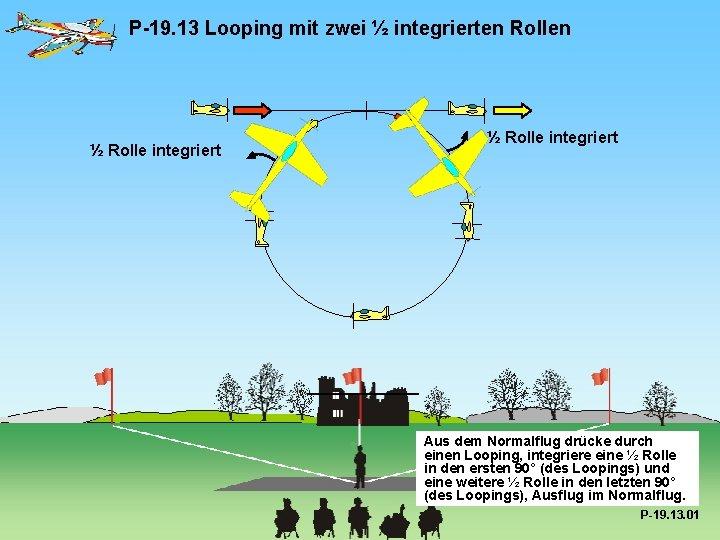 P-19. 13 Looping mit zwei ½ integrierten Rollen ½ Rolle integriert Aus dem Normalflug