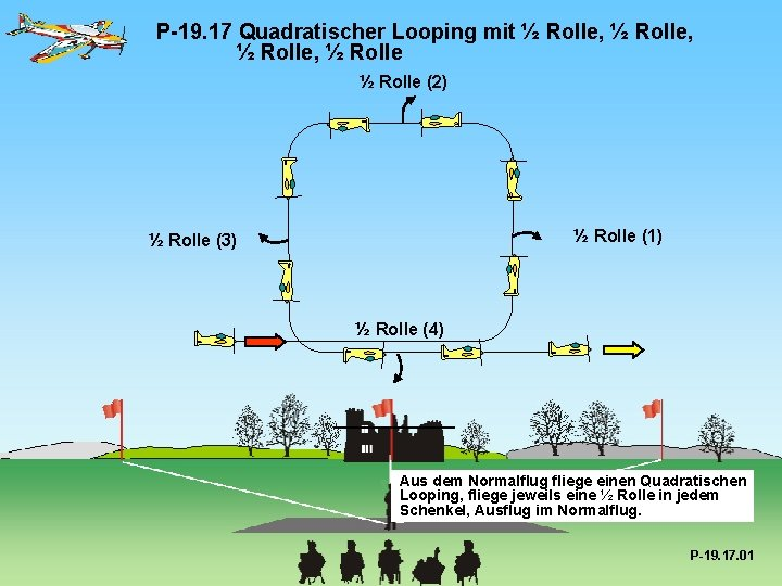 P-19. 17 Quadratischer Looping mit ½ Rolle, ½ Rolle (2) ½ Rolle (1) ½