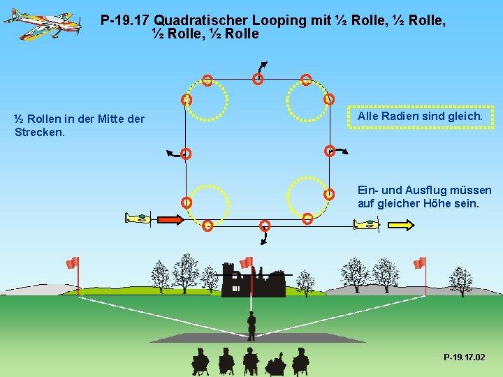 P-19. 17 Quadratischer Looping mit ½ Rolle, ½ Rollen in der Mitte der Strecken.