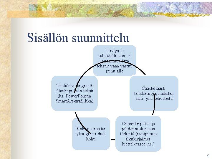 Sisällön suunnittelu Tiiviys ja taloudellisuus: ei lausemuotoista tekstiä vaan vastuu puhujalle Taulukko tai graafi