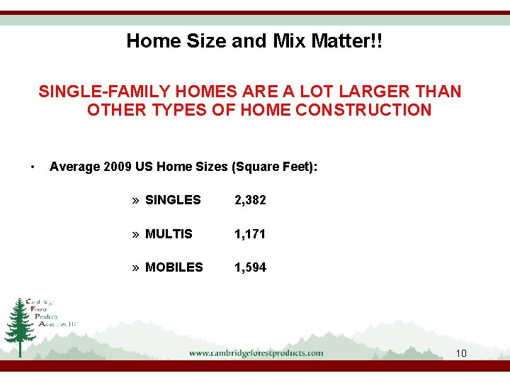 Home Size and Mix Matter!! SINGLE-FAMILY HOMES ARE A LOT LARGER THAN OTHER TYPES