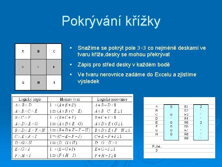 Pokrývání křížky § Snažíme se pokrýt pole 3× 3 co nejméně deskami ve tvaru
