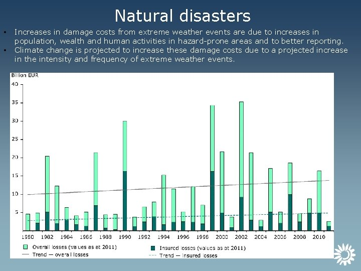 Natural disasters • • Increases in damage costs from extreme weather events are due