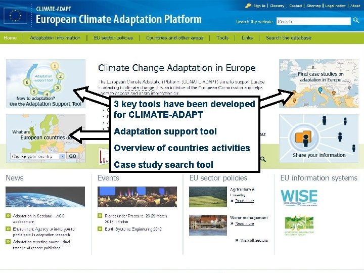 3 key tools have been developed for CLIMATE-ADAPT Adaptation support tool Overview of countries