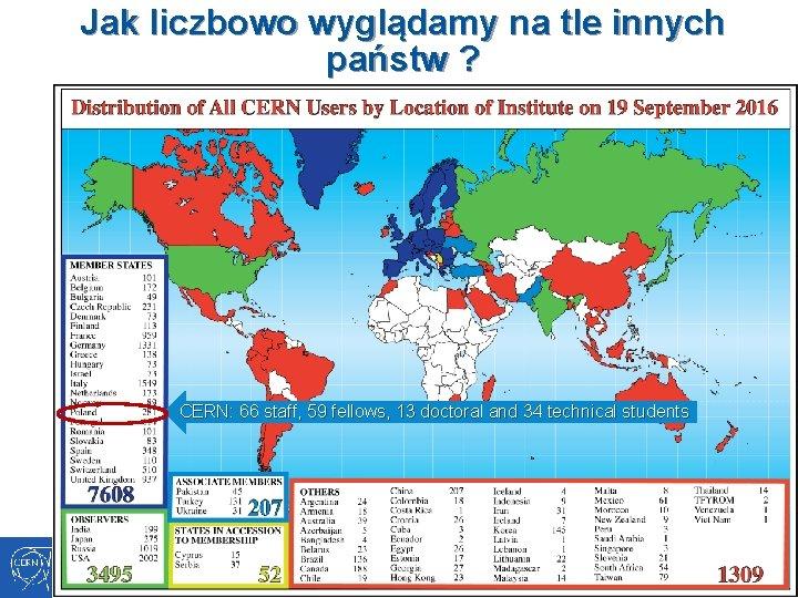 Jak liczbowo wyglądamy na tle innych państw ? CERN: 66 staff, 59 fellows, 13