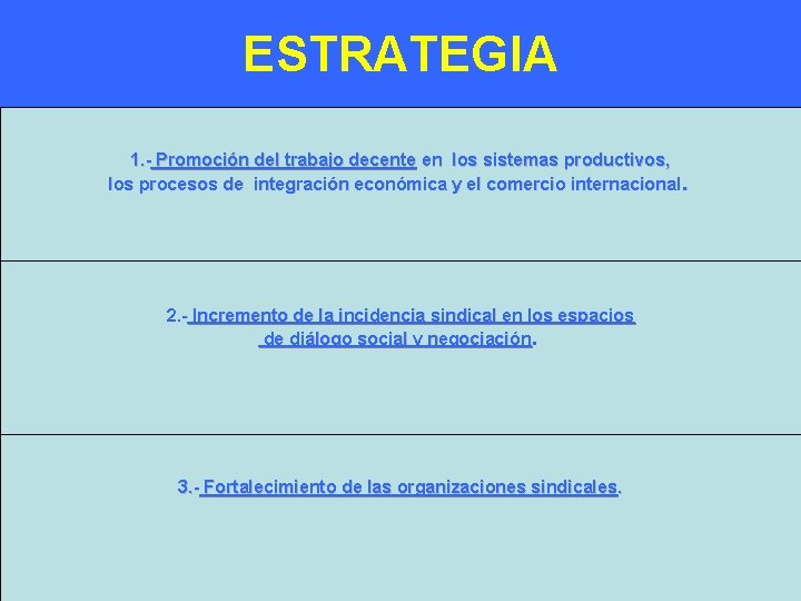 ESTRATEGIA - 1. - Promoción del trabajo decente en los sistemas productivos, los procesos