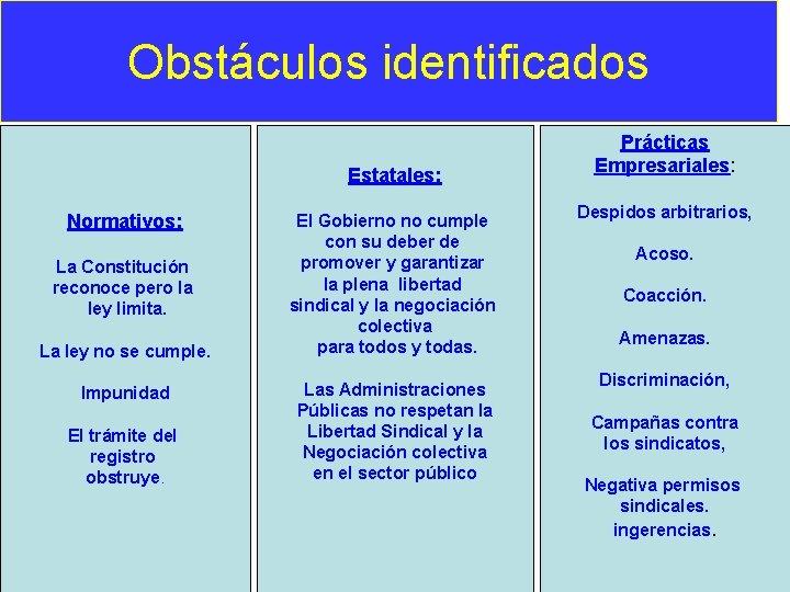 Obstáculos identificados • - Estatales: Normativos: La Constitución reconoce pero la ley limita. La